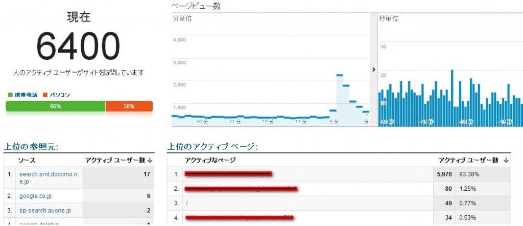 2014 04 02 144935 1024x442 トレンドブログで月収10万を40日で達成して3日後に20万達成!