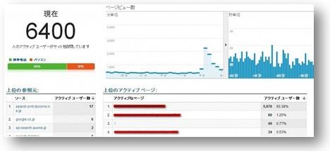 2014 08 21 145316 Googleアナリティクスの申込方法と設置、使い方まとめ