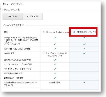 2014 08 21 145728 Googleアナリティクスの申込方法と設置、使い方まとめ
