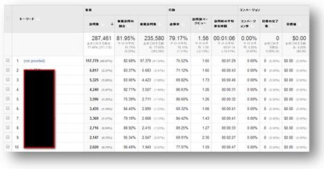 2014 08 21 151737 Googleアナリティクスの申込方法と設置、使い方まとめ