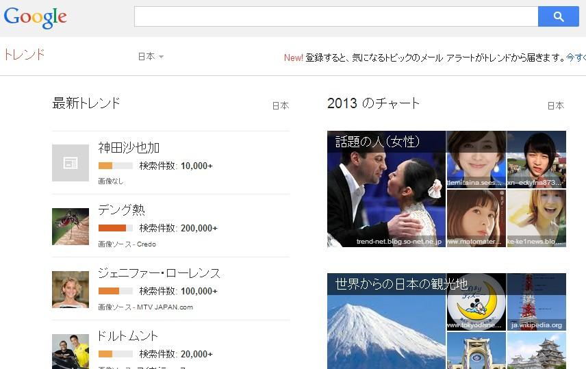 2014 09 02 151939 トレンドブログを検索上位に表示させる具体的なテクニック