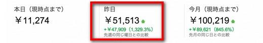 2014 11 05 183312 北海道の居酒屋店員がネットで稼いで独立したリアルな話