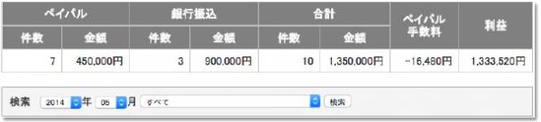 1a587a4f16da0129f8bc50d2cecf0780 600x136 100名以下の読者で月収100万円稼ぐプロモーションアフィリエイト