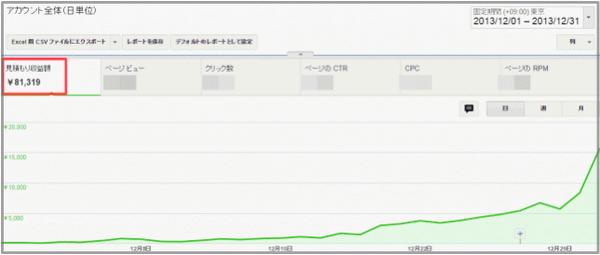 437326e3b543ce98edc27b74a234254a 600x255 特化型ブログ僅か30記事で月収8万円を1ヶ月目で達成した流れ