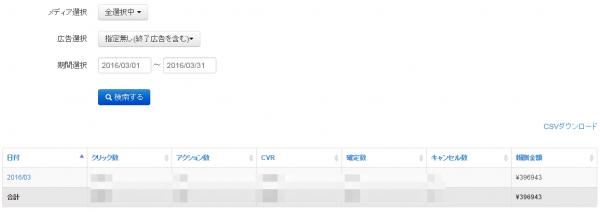 64b825c39e199d3b8d6b0f2268308678 600x212 NDPコンサル実績・トシさんが月収40万円を達成されました!