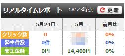 079562b82bdc449f7a682600343bdc9f 祝!藤田さんが月収120万円を達成されました!