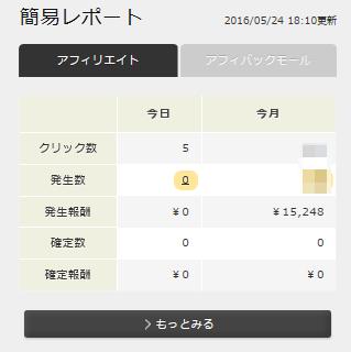 c4549c28bbbaaff0d40259be731e152c 祝!藤田さんが月収120万円を達成されました!