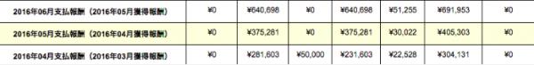 71ce907e3b99c076e7e4f2547df15f21 600x73 祝!はるきさんが月収110万円を達成されました!