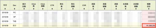 38c984625c4f1487776f4d683928f502 600x108 祝!かけるさんが月収100万円を達成されました!